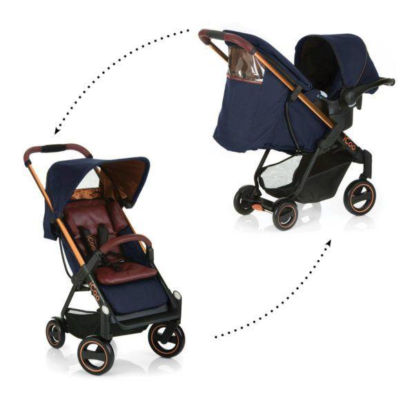 carritos-de-bebe-2016- Dúo iCoo Acrobat Shop'n Drive