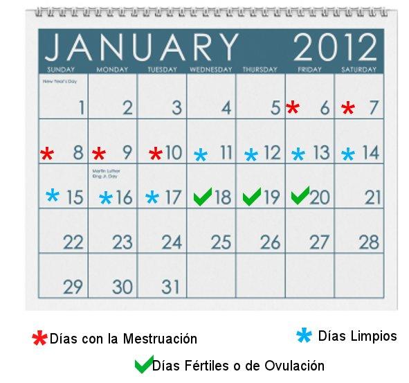 utilizar-calendario-de-fertilidad
