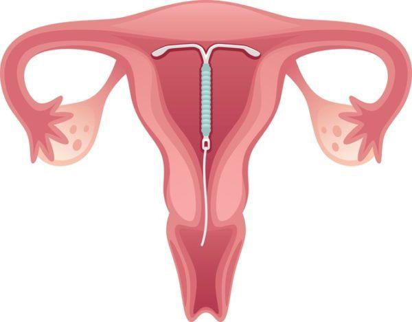 Metodo Del Calendario.Metodo Del Ritmo Para Evitar Quedar Embarazada Emarabazo10 Com