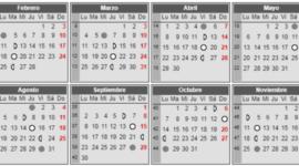 Calendario lunar 2019 para predecir el sexo del bebé