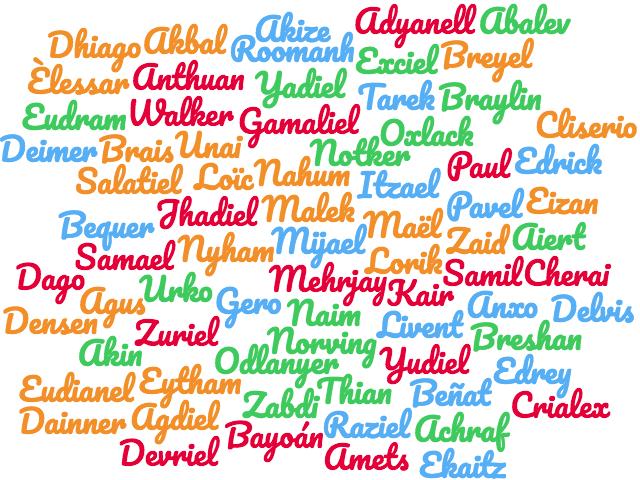 Nombres Originales Y Significados Para Niños Y Niñas 2019