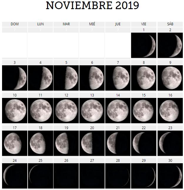 El calendario lunar 2019 | Fases de la luna para concebir y ...