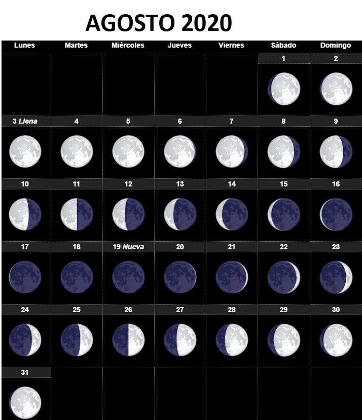 el calendario lunar 2020