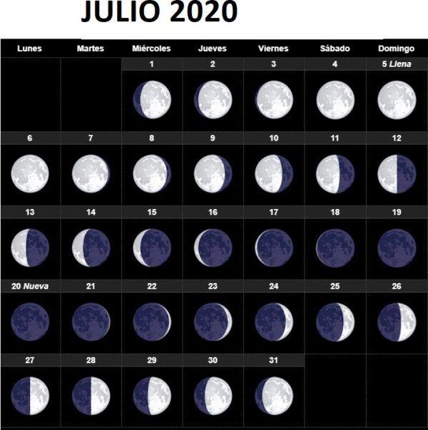 El calendario lunar 2020 | Fases de la luna para concebir y ...