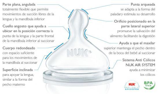 Buenos productos para bebé 2015