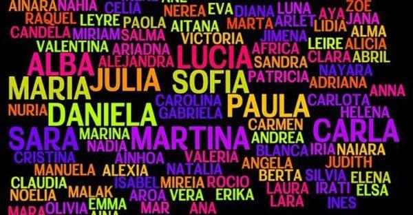 Nombres bebés más populares de la historia
