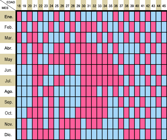 Calendario Chino De Embarazo 2019 Calcular.Como Conocer El Sexo Del Bebe Con El Calendario Chino