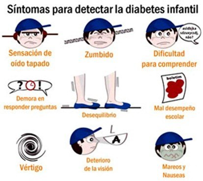 Aprende a conocer los síntomas de diabetes Juvenil