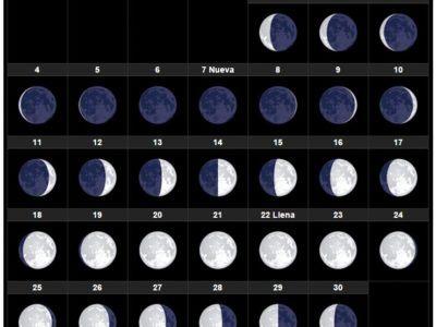 El calendario lunar Mayo 2017 | Fases de la luna para dar a luz