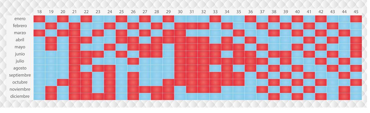 tabla-del-calendario-chino-del-bebe